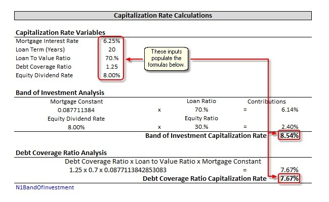 Capitalization and Multipliers - Help